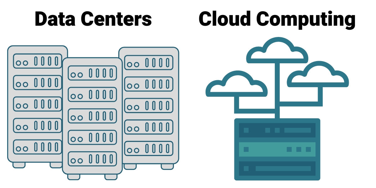 How does cloud computing impact environmental sustainability versus traditional data centers?